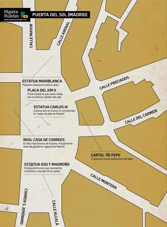 Plano de la Puerta del Sol.