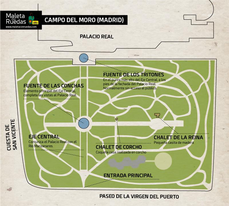 Mapa del Campo del Moro.