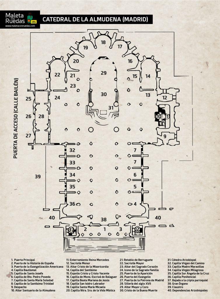 Plano de la Catedral de la Almudena con los principales puntos de interés.