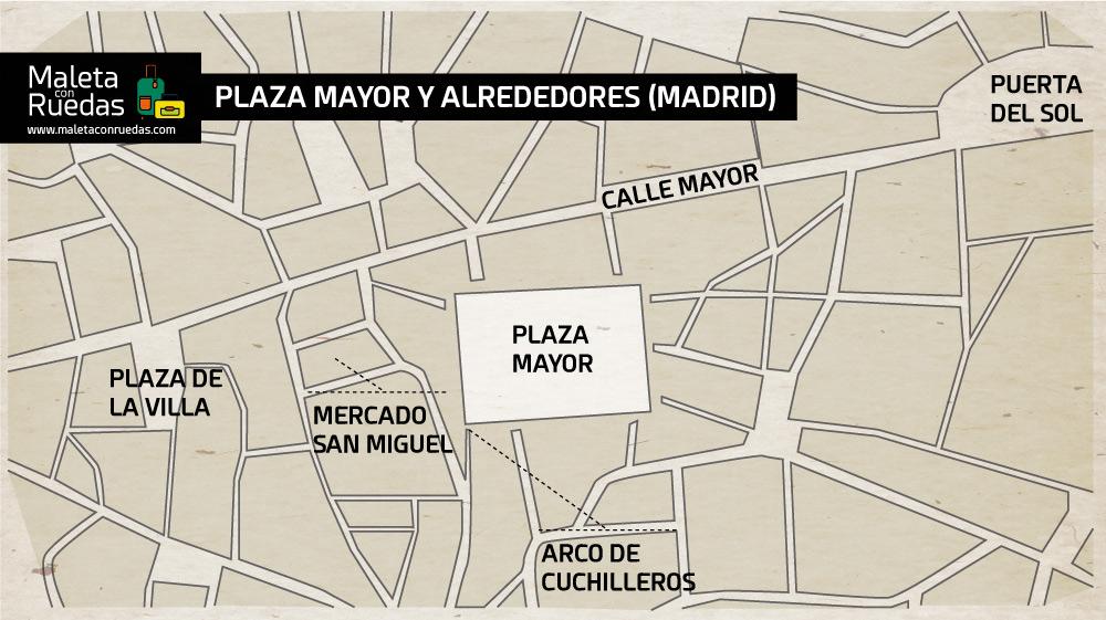 Mapa de la Plaza Mayor de Madrid y sus alrededores.