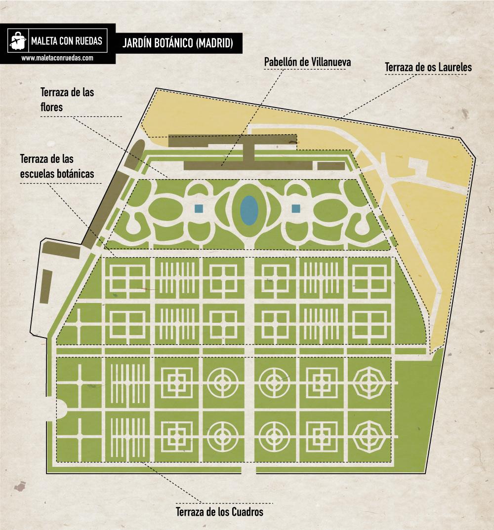 Mapa del Jardín Botánico de Madrid, con los principales puntos de interés.