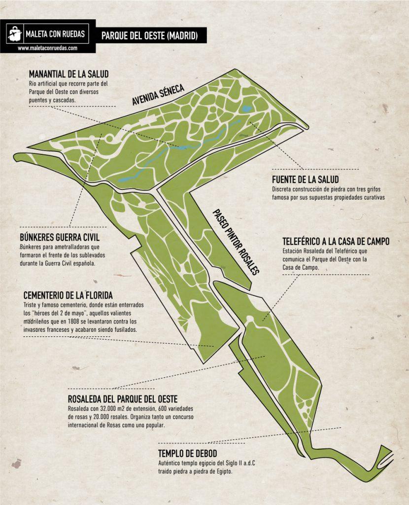 Mapa del Parque del Oeste con los principales puntos de interés.