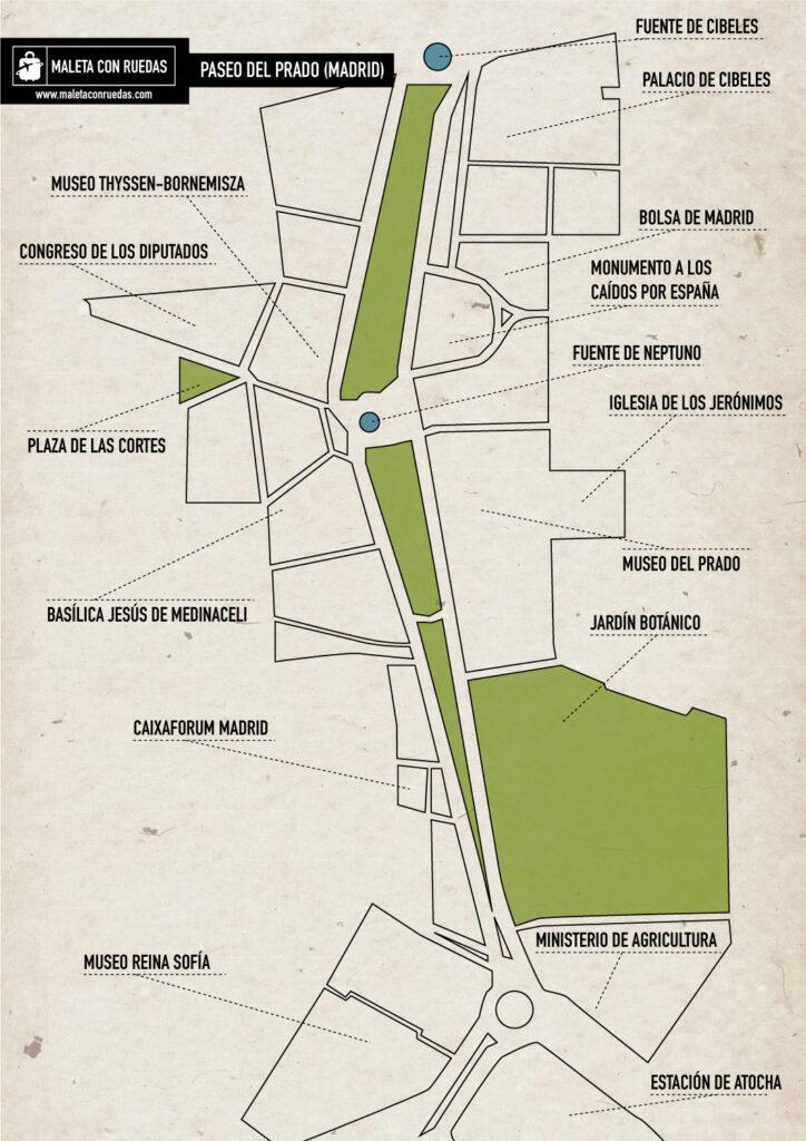 Mapa del Paseo del Prado, con los principales puntos de interés.