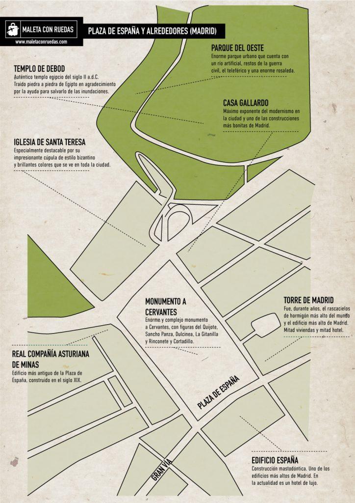 Mapa de la Plaza de España y sus alrededores, con los principales puntos de interés.