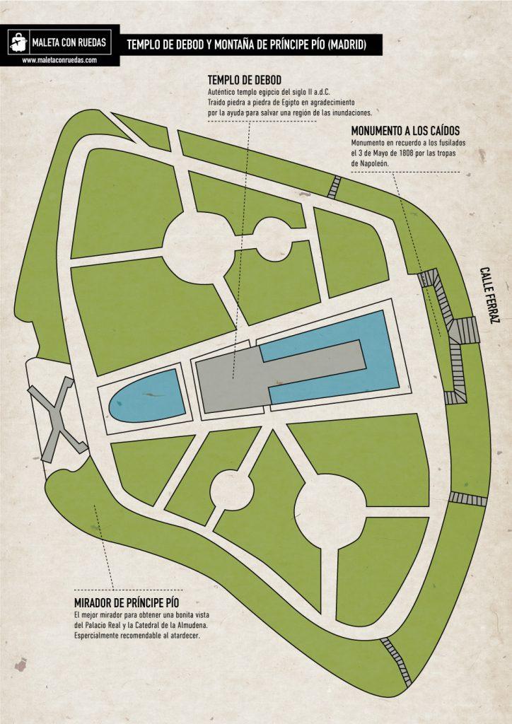 Mapa de la Montaña del Príncipe Pío y el Templo de Debod con los principales puntos de interés.