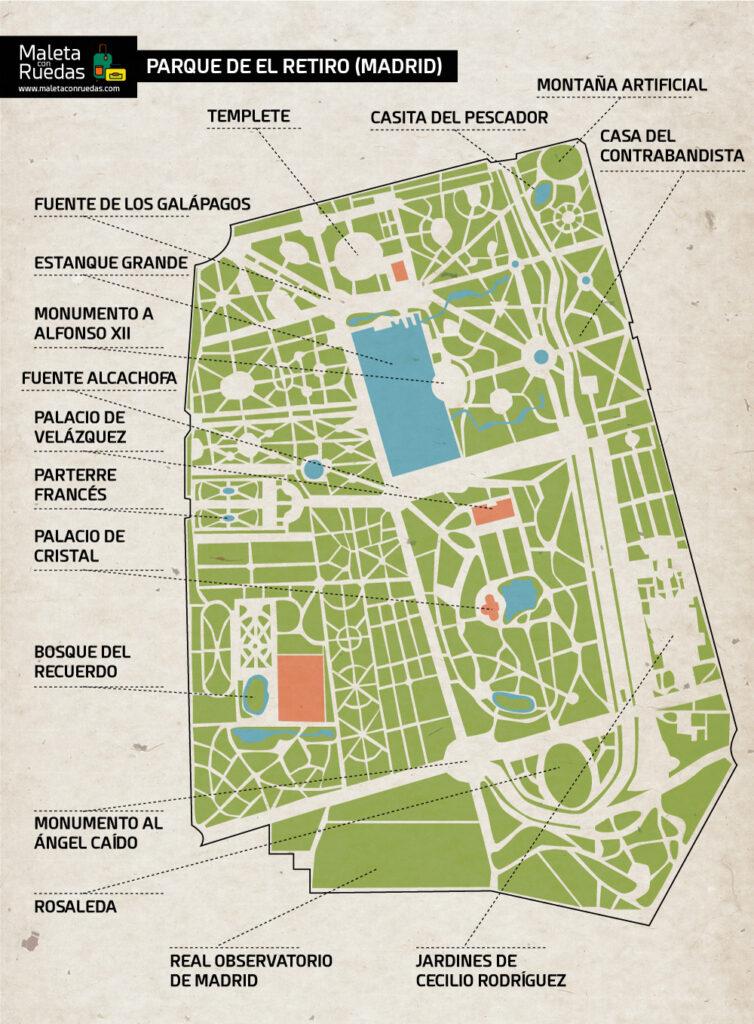 Mapa del Parque del Retiro de Madrid con los principales puntos de interés.