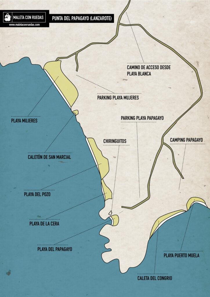 Mapa de Punta del Papagayo y sus playas.